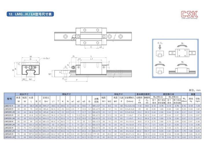 CSK导轨LMG_H系列尺寸参数表